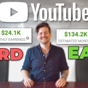 How To Make Money On YouTube Without Making Videos 2021 [3 Ways]