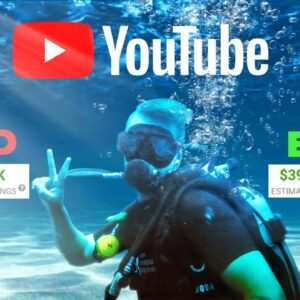 How To Make Money On YouTube Without Making Videos 2021 [5 Ways]