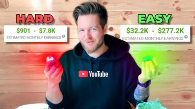 How To Make Money On YouTube SHORTS Without Making Videos 2021